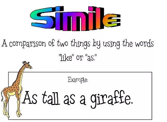 Simile Meaning, Examples, Characteristics, Types, Simile Poems, Function