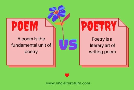 Do you know the difference between Poems and Poetry?